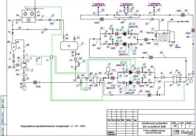 Проектирование холодильных и